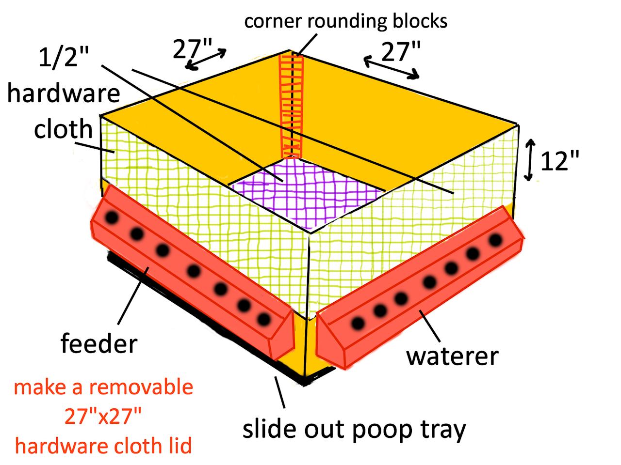 brooder-diagram-2